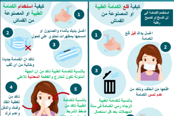 screenshot of COVID info in arabic